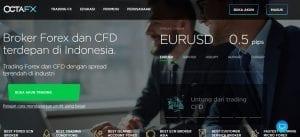 octafx broker forex Indonesia