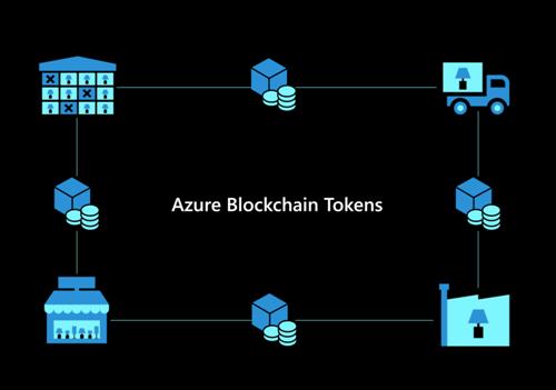 Token Blockchain Azure