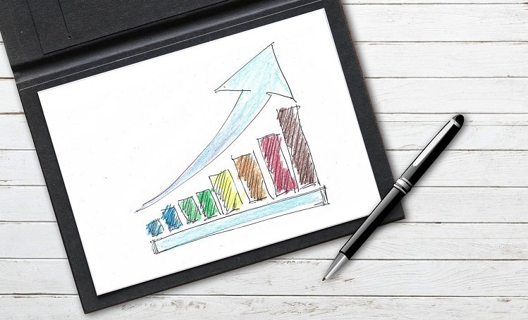 Cara Trading Forex Agar Untung Profit Terus